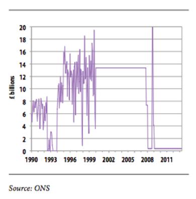 QE - History - image