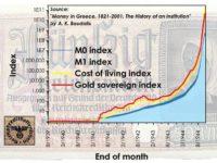 Ποσοτική θεωρία χρήματος και κατοχικός υπερπληθωρισμός 1941-1944 (Β΄ μέρος)