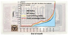 Quantity theory of money and Greek hyperinflation